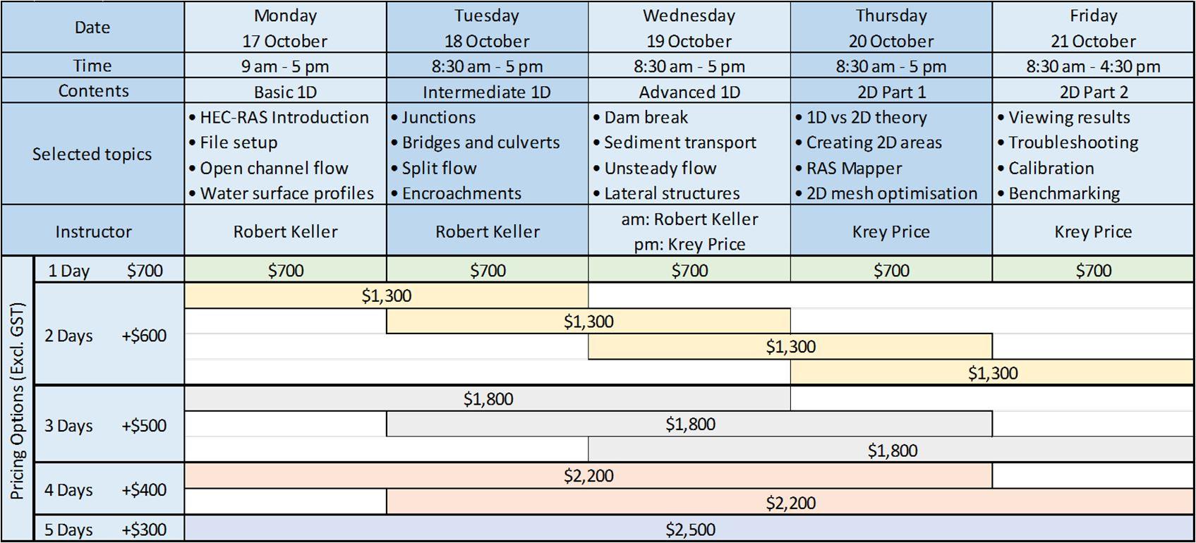 melbourne-schedule